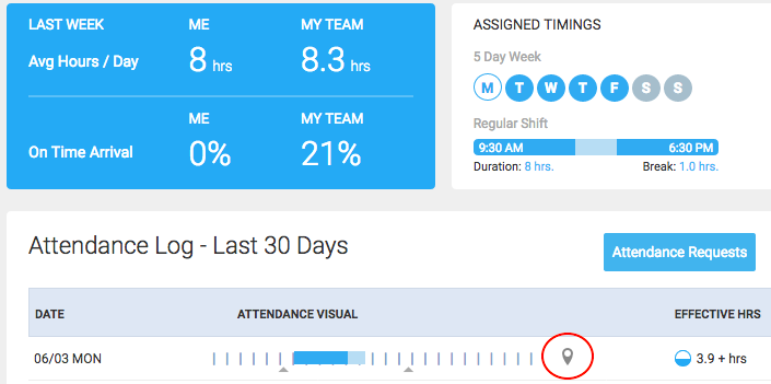 time attendance keka documentation